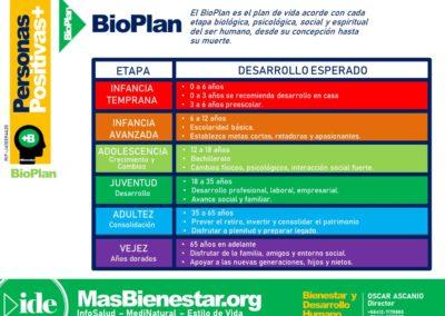 Oscar Ascanio Director, Bio Plan